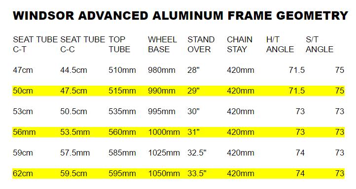 aluminum frame geometry