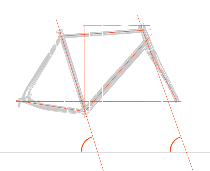 diagram-geometry