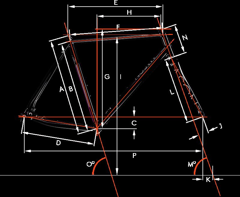 diagram-geometry